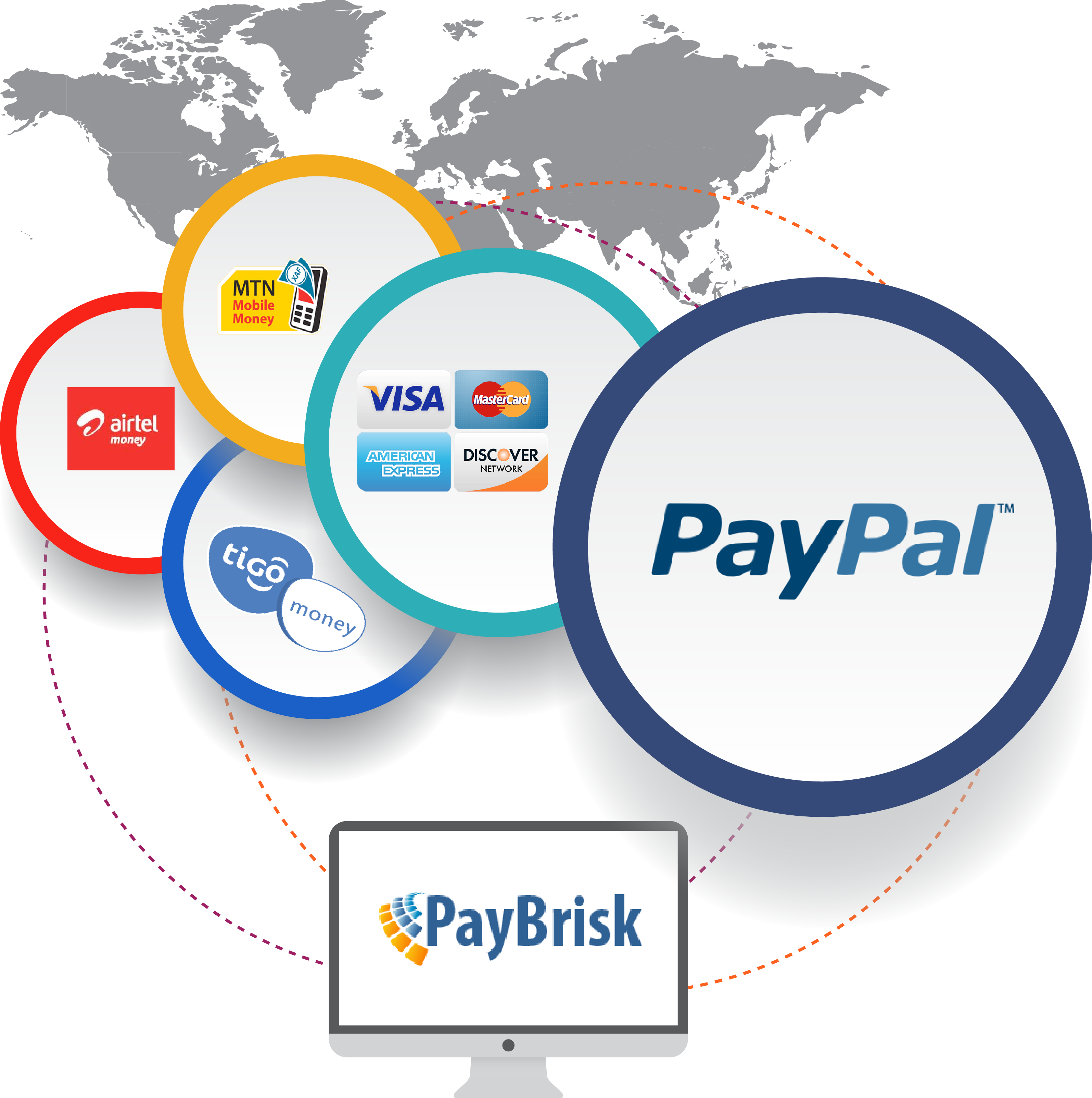 Top 5 Companies and their payment gateway in India and Abroad