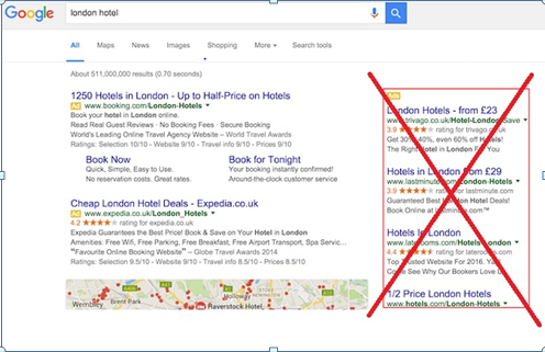 AdWords CTR increases after Google drops right-side ads – Case Study