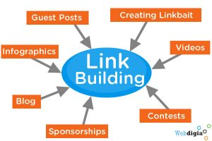14 Ways Of Link Building That Google Calls Link Manipulation