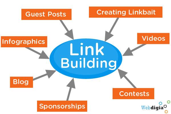 14 Ways Of Link Building That Google Calls Link Manipulation