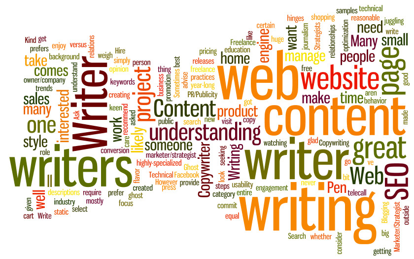 Essay writer websites