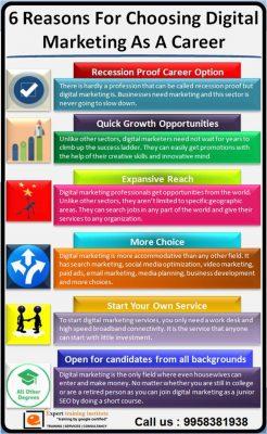 Choosing a dissertation topic digital marketing