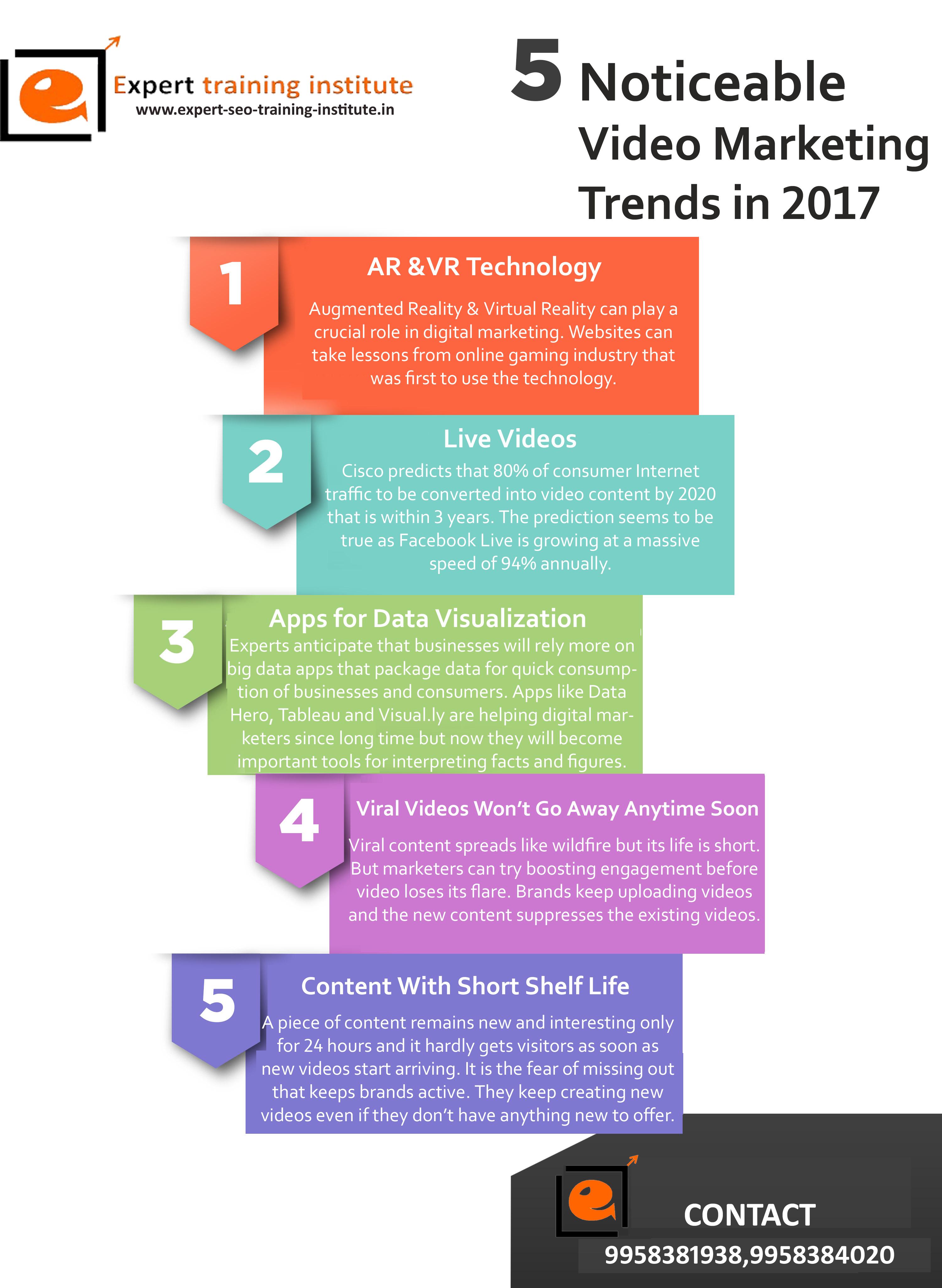 5 Noticeable Video Marketing Trends in 2017