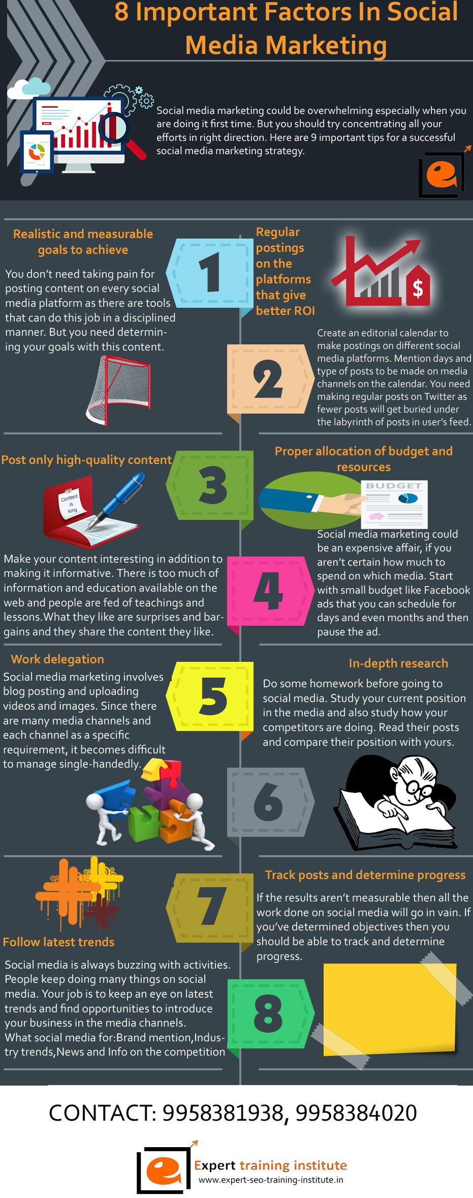 8 Important Factors In Social Media Marketing copy