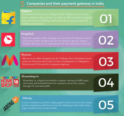 Top 5 Companies and their payment gateway in India and Abroad copy