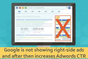 Google stopped showing right-side ads which resulted in increased Adwords CTR