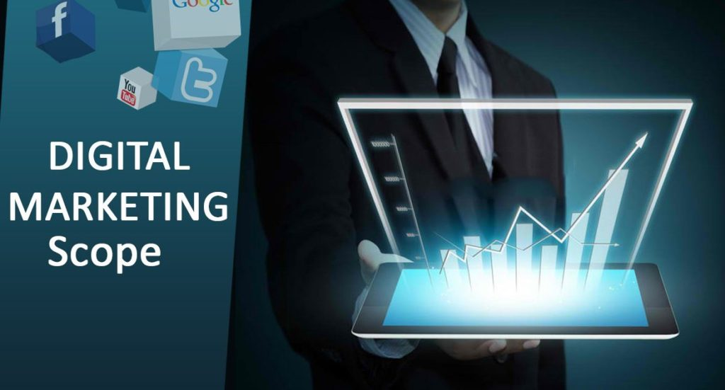 Digital-Marketing-Scope