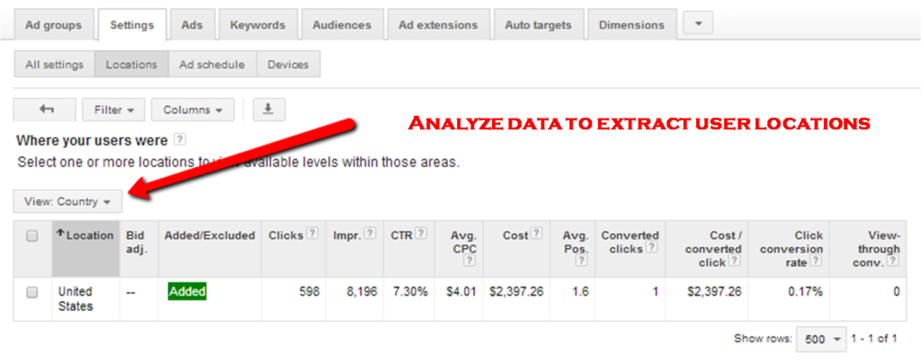 adwords tips