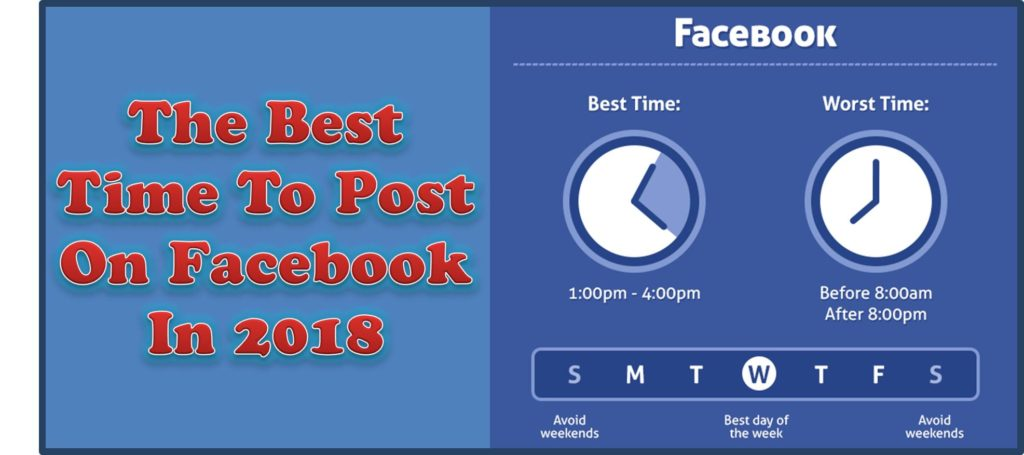 Best Time To Post On Facebook In India