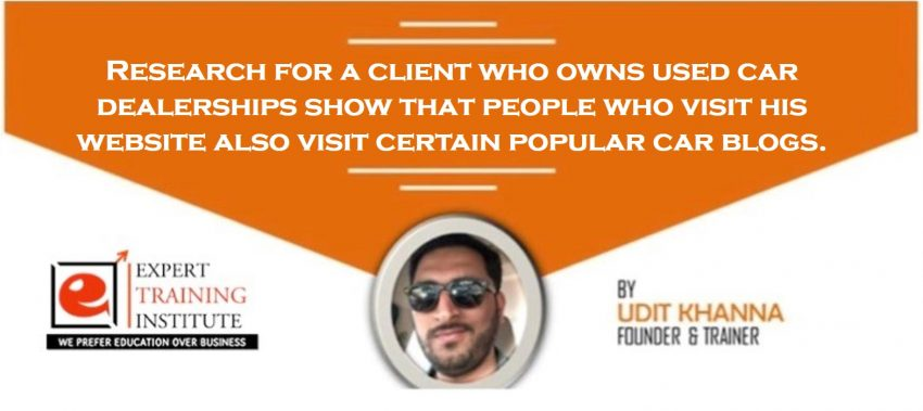 Research for a client who owns used car dealerships show that people who visit his website also visit certain popular car blogs.