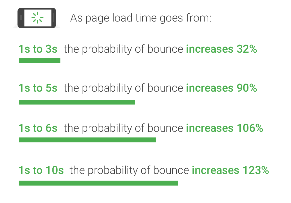 bounce-probability