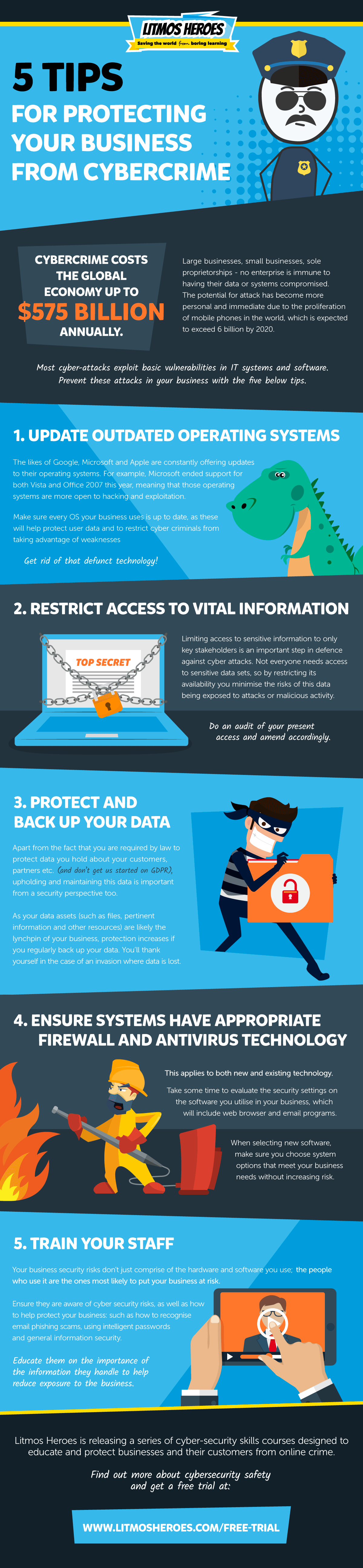 cyber crime protection tips